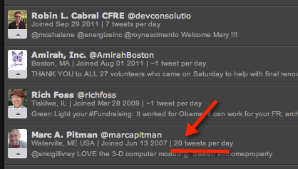 I tweet how often?